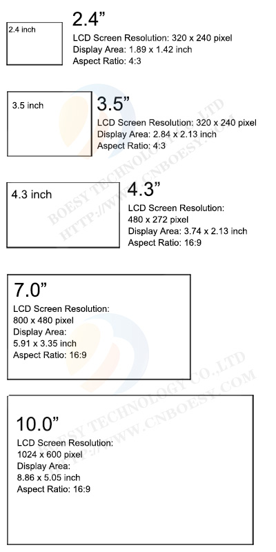 popular video book LCD specification